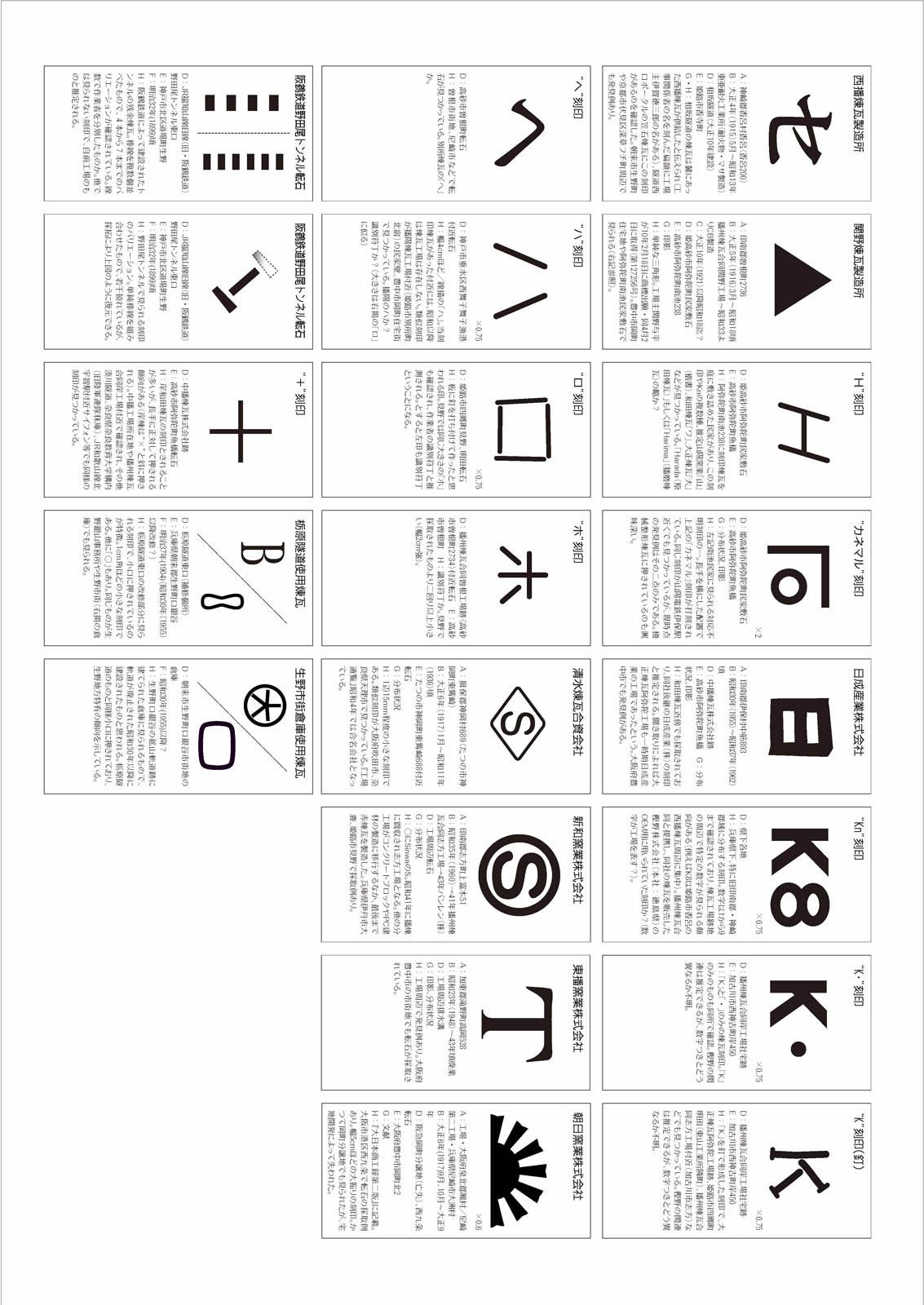 煉瓦刻印表4