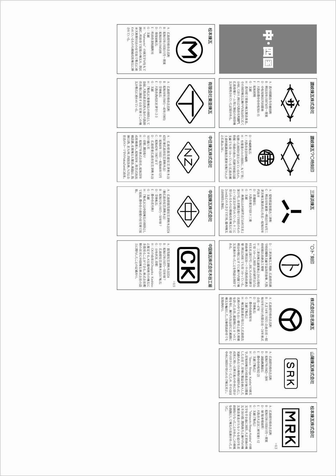 煉瓦刻印表6